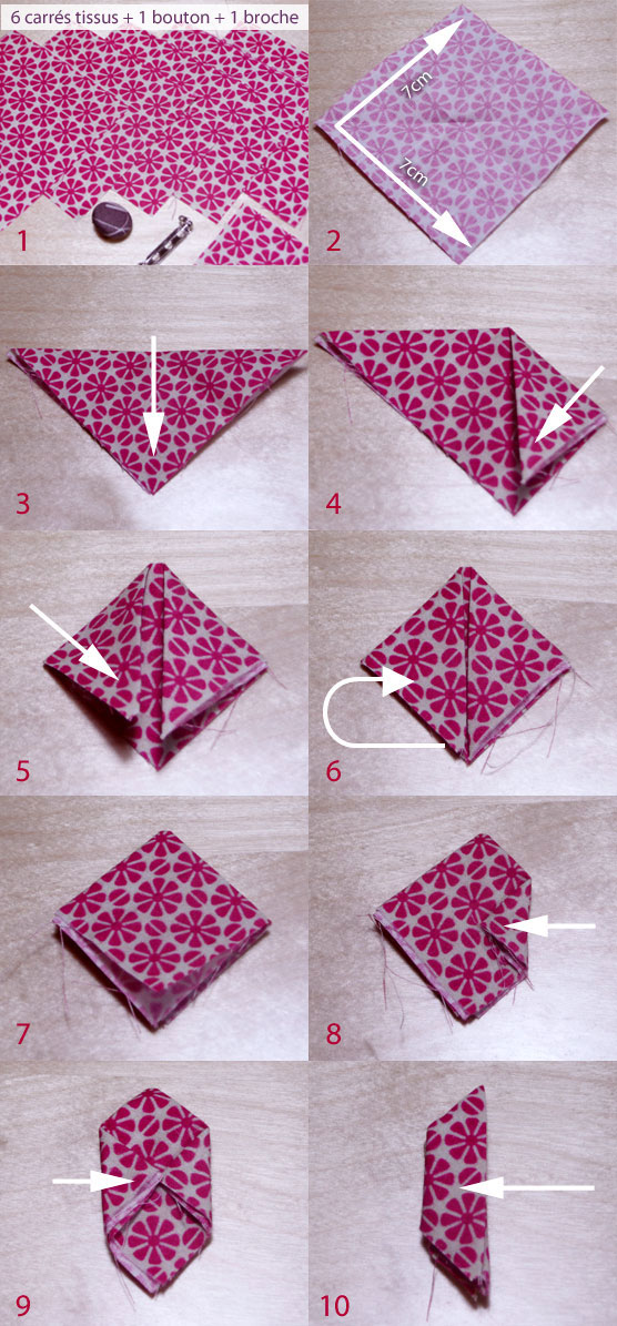 tutoriel couture, sewing tutorial, couture, sewing, tuto Kazanchi, tutoriel broche fleur, faire une broche fleur